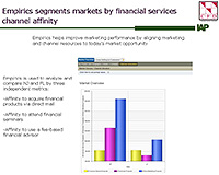 Empirics Segments Markets by Financial Services Channel Affinity